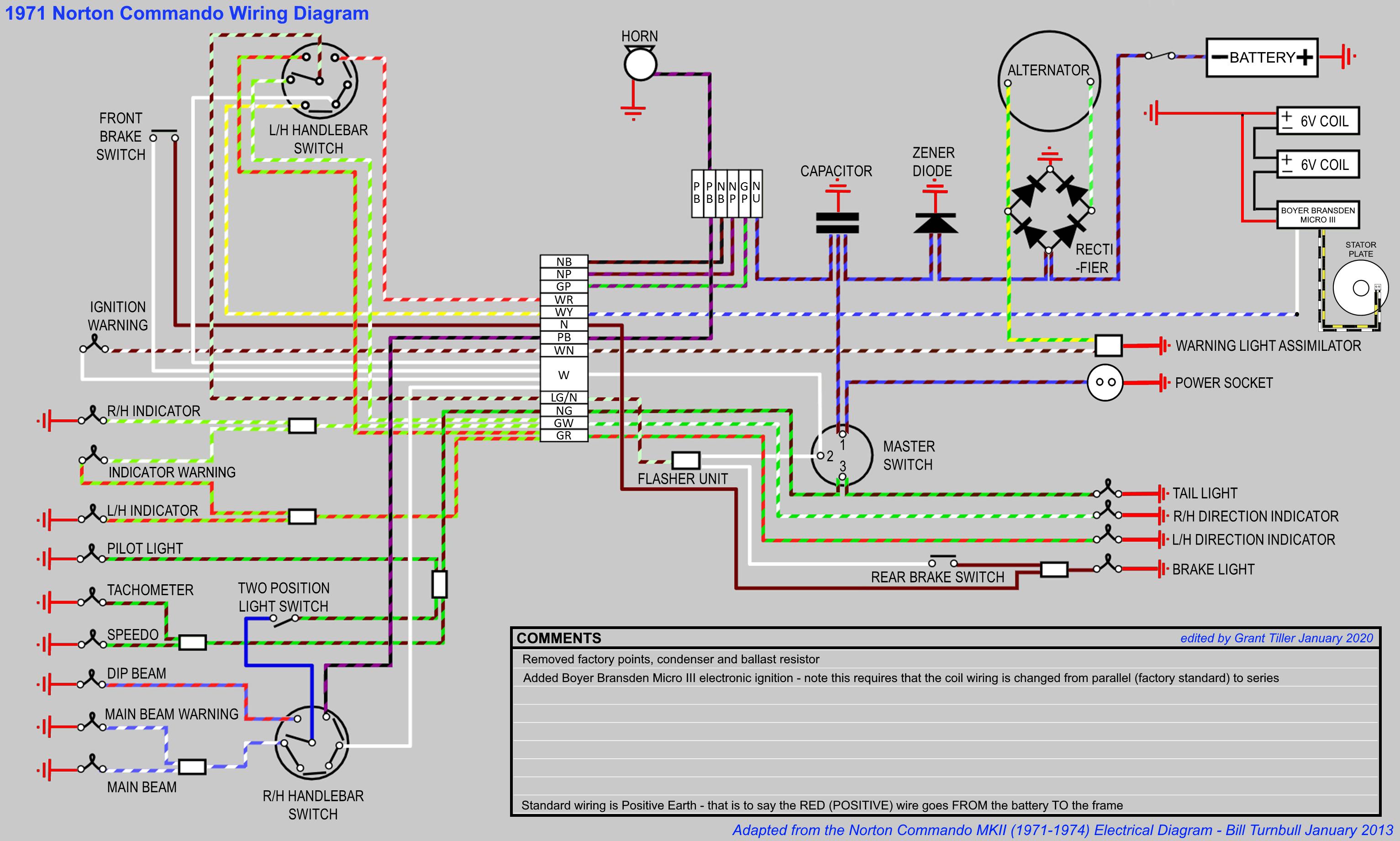 Norton Commando Wiring Diagram + BoyerGrant Tiller