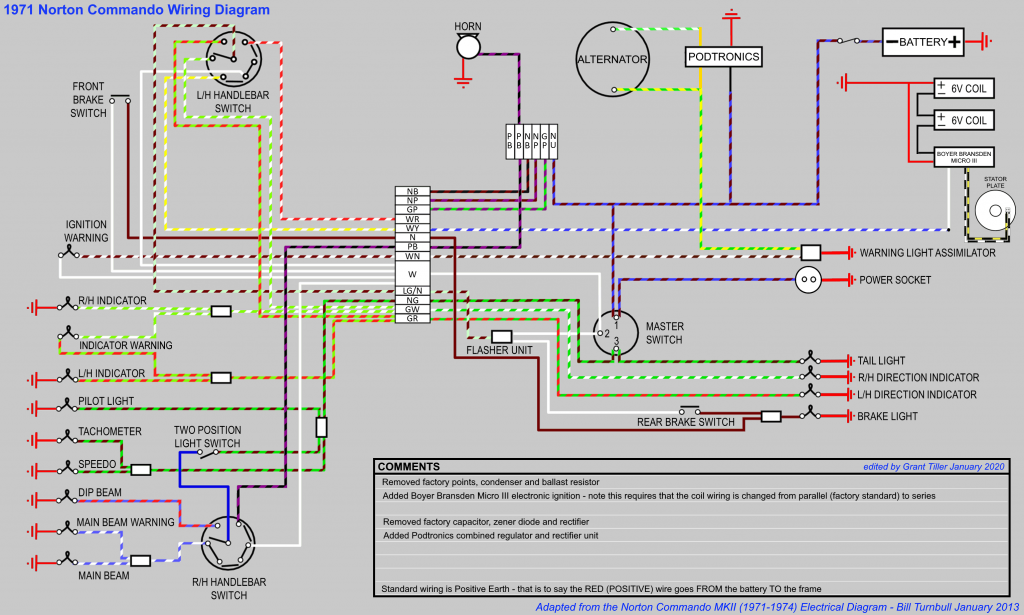 Commando Wiring Diagram   Boyer   Podtronics