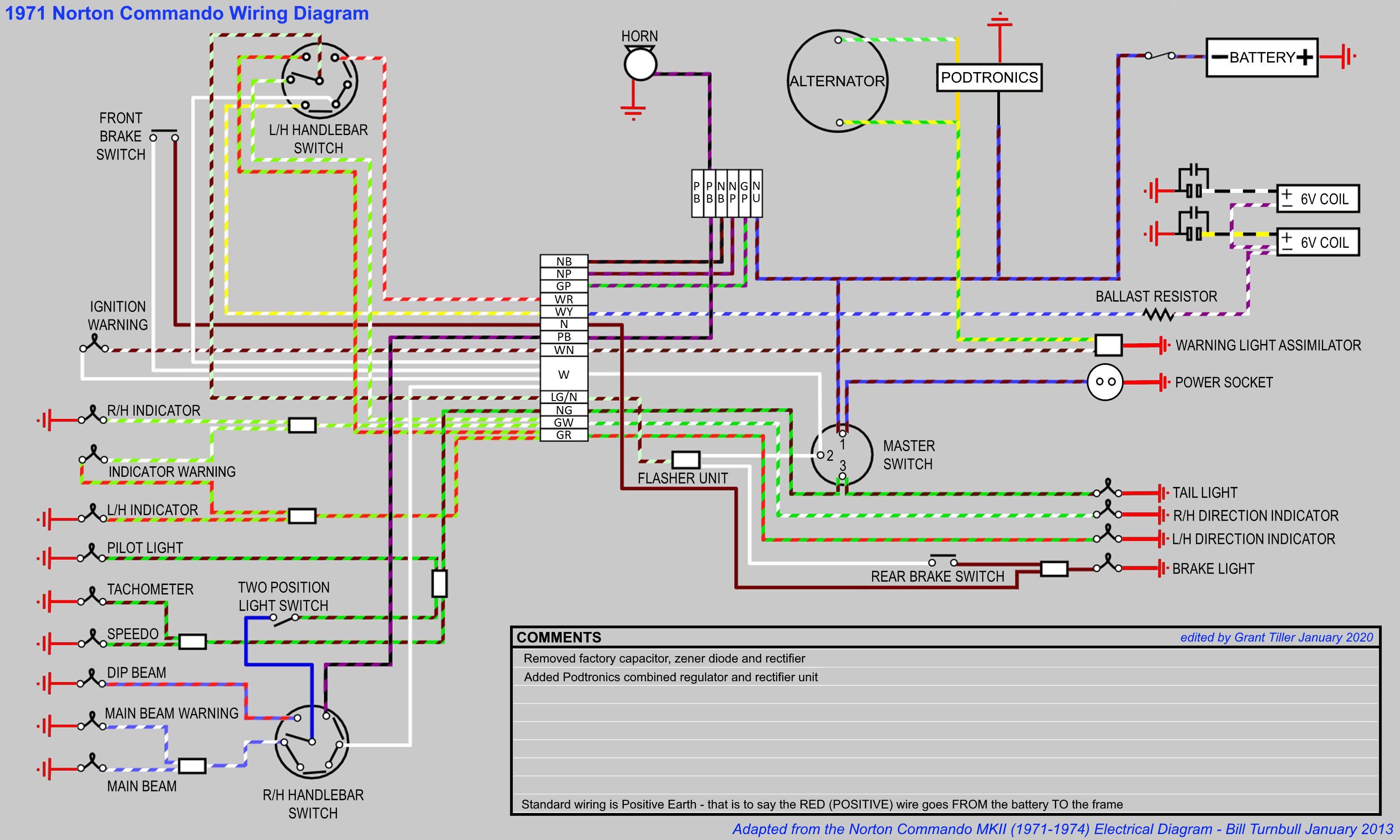 Norton Commando Wiring Diagram Podtronics
