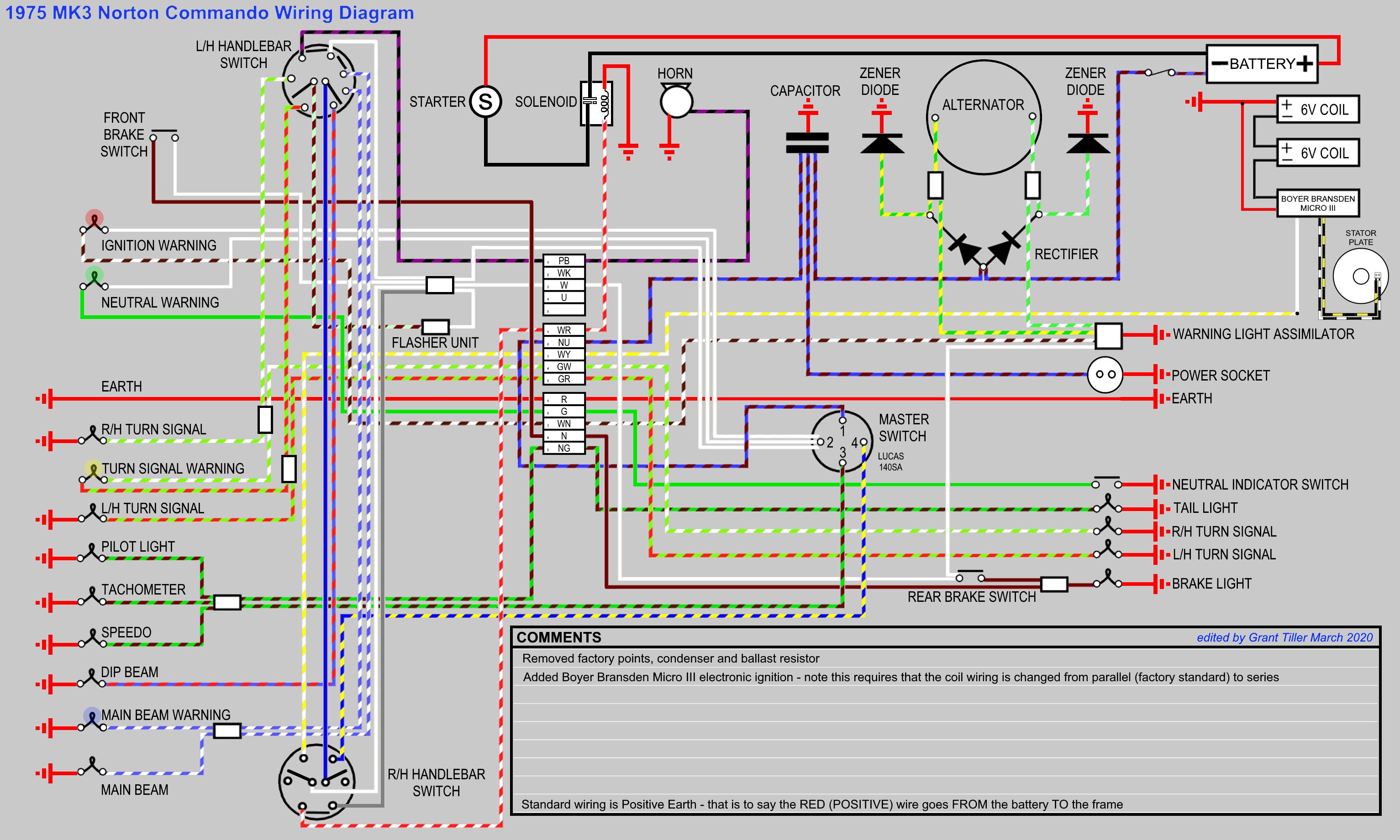 Norton Commando Wiring Diagram   Boyer