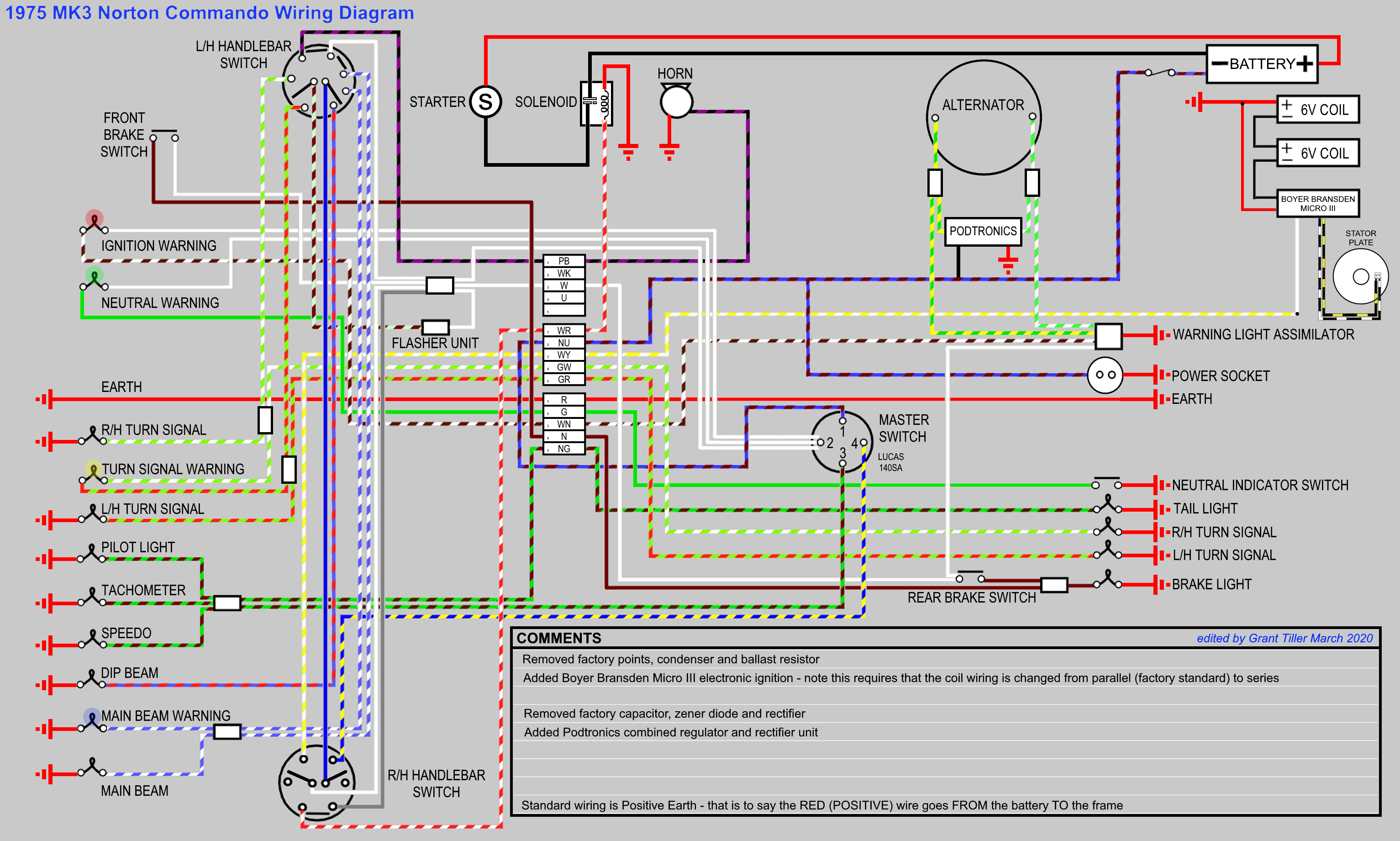 Pride Mobility Scooter Wiring Diagram 6 Pin Trailer Plug