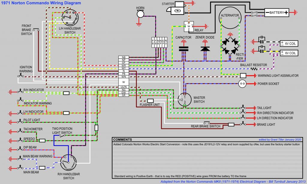 Commando Wiring Diagram   Cnw Electric Start Conversion