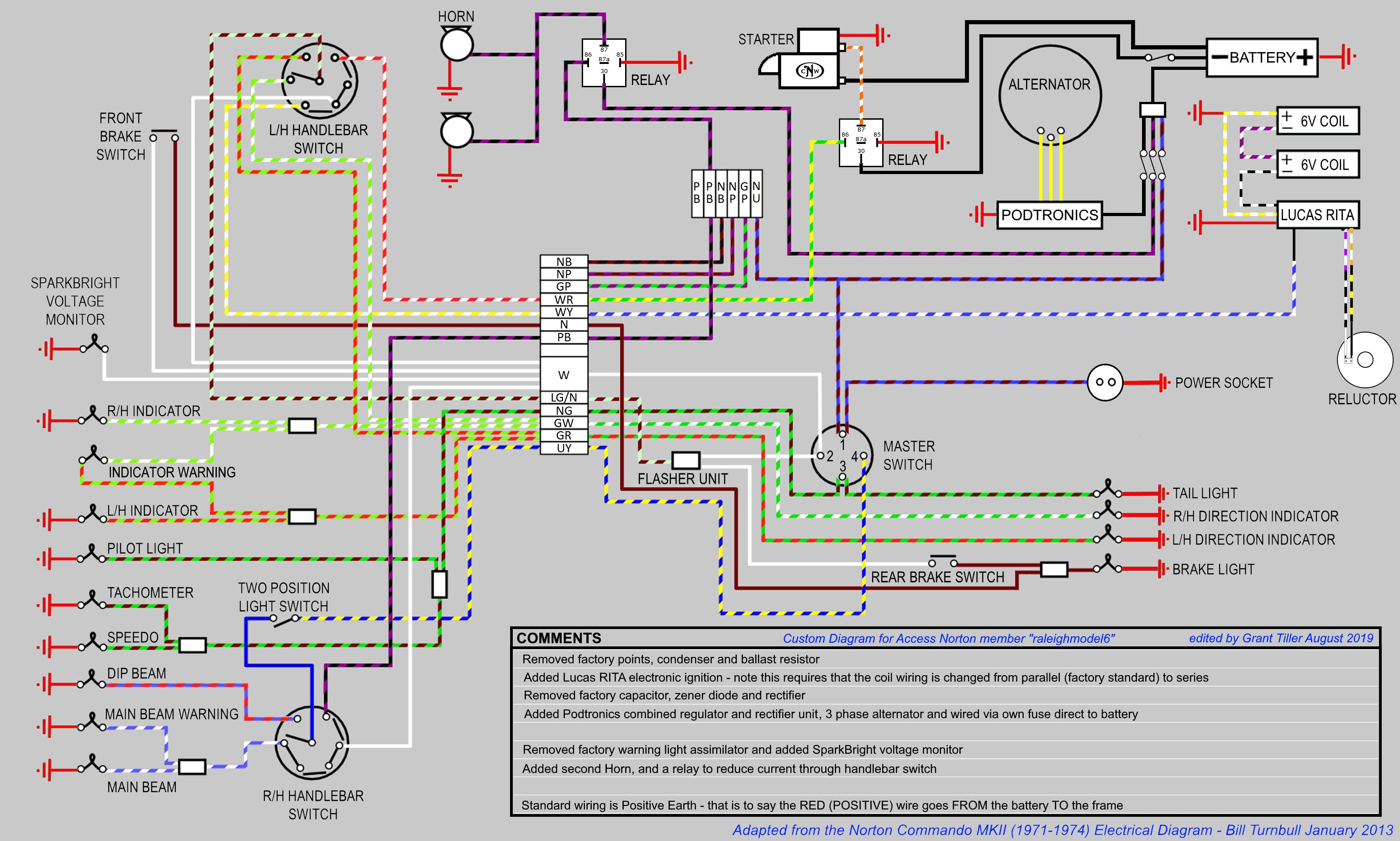 DIAGRAM] 850 Norton Wiring Diagram 1975 FULL Version HD Quality Diagram  1975 - SUPERIORWIRING.CAVACULTURA.IT  cavacultura.it