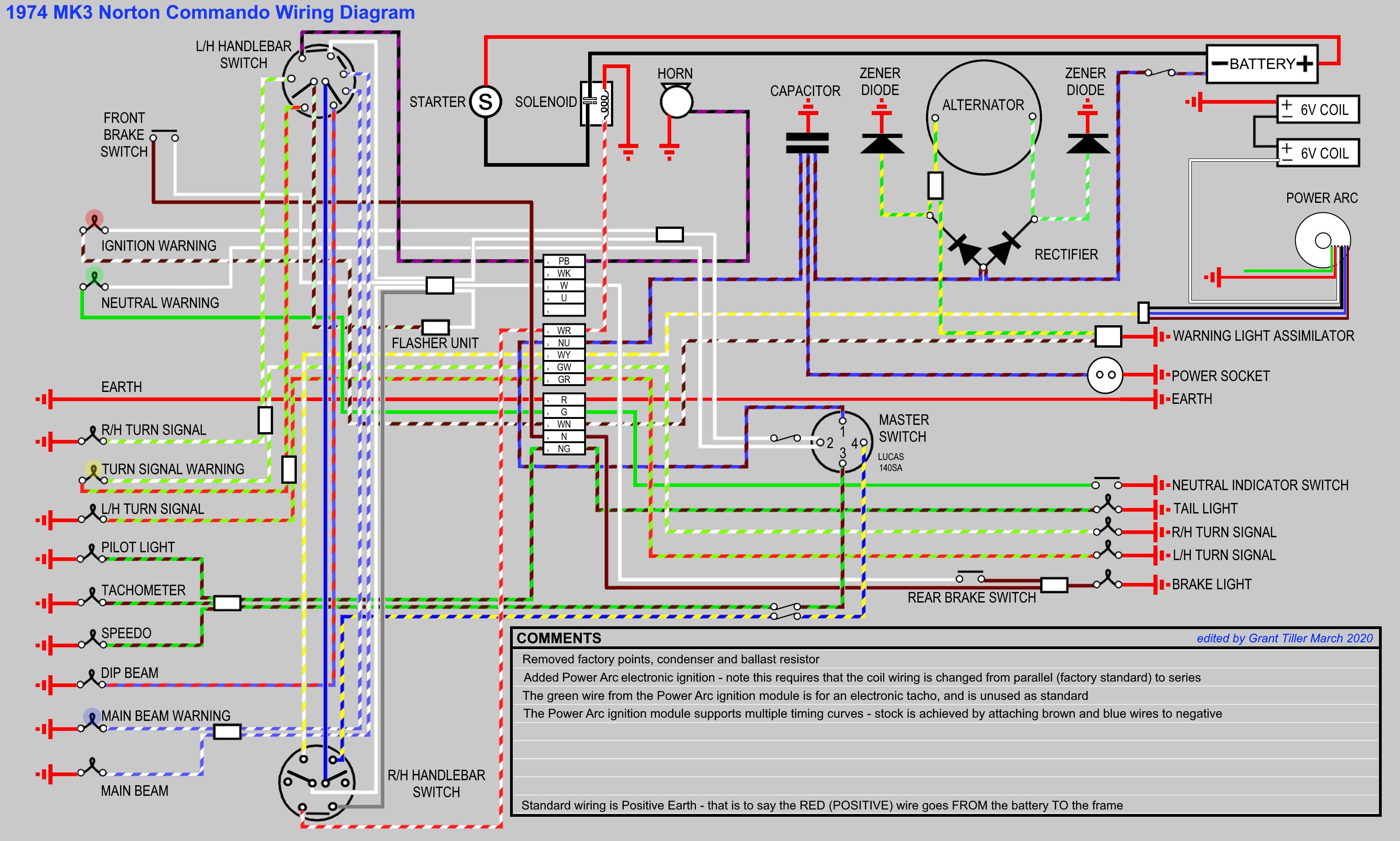 Zanotti Gm Wiring Diagram Camaro Engine Block Diagram Stereoa Yenpancane Jeanjaures37 Fr