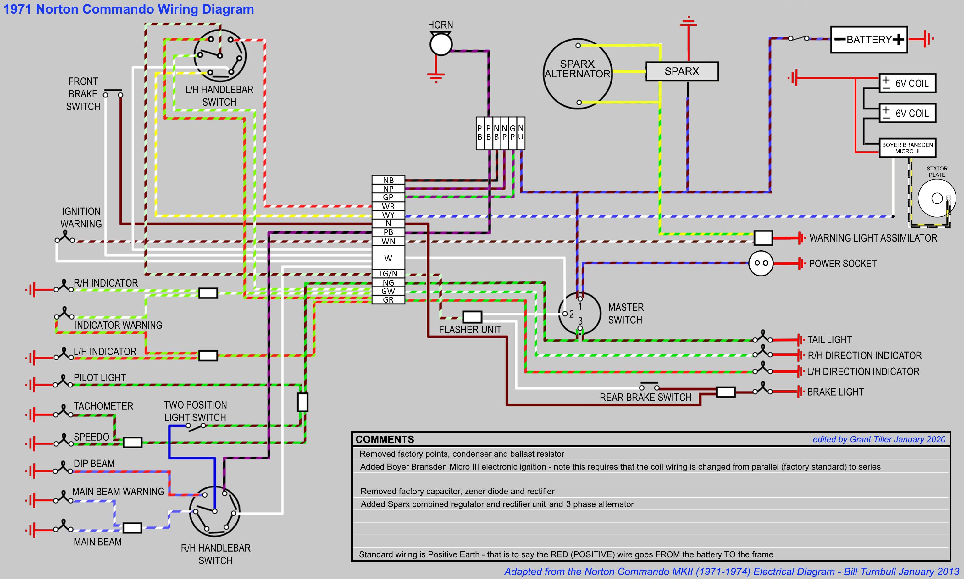 Commando Wiring Diagram Boyer Sparx 3 Phase