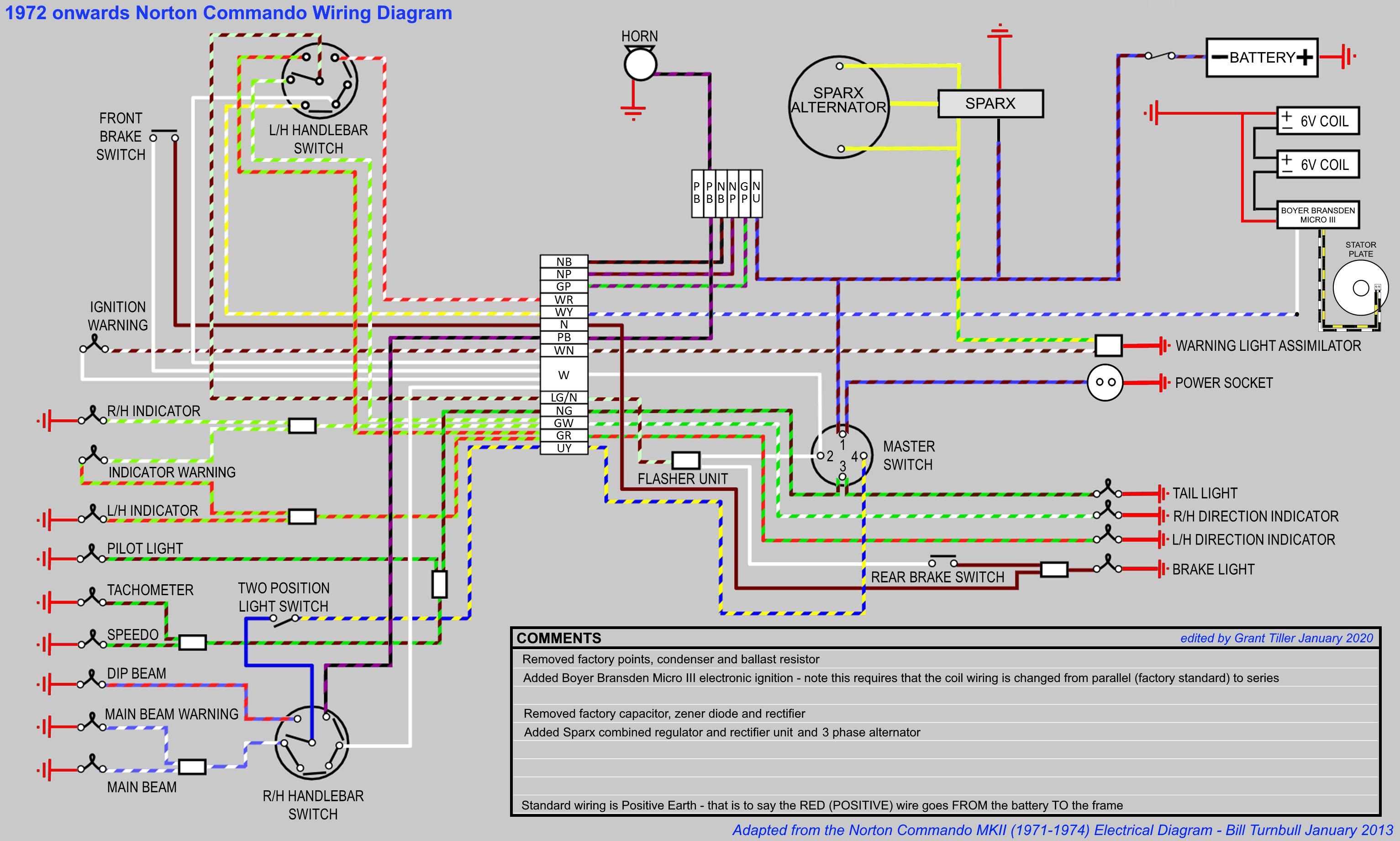 Sparx Wiring Diagram For Lights - 2000 Corvette Wiring Diagrams -  hazzardzz.tukune.jeanjaures37.fr | Sparx Wiring Diagram For Lights |  | Wiring Diagram Resource