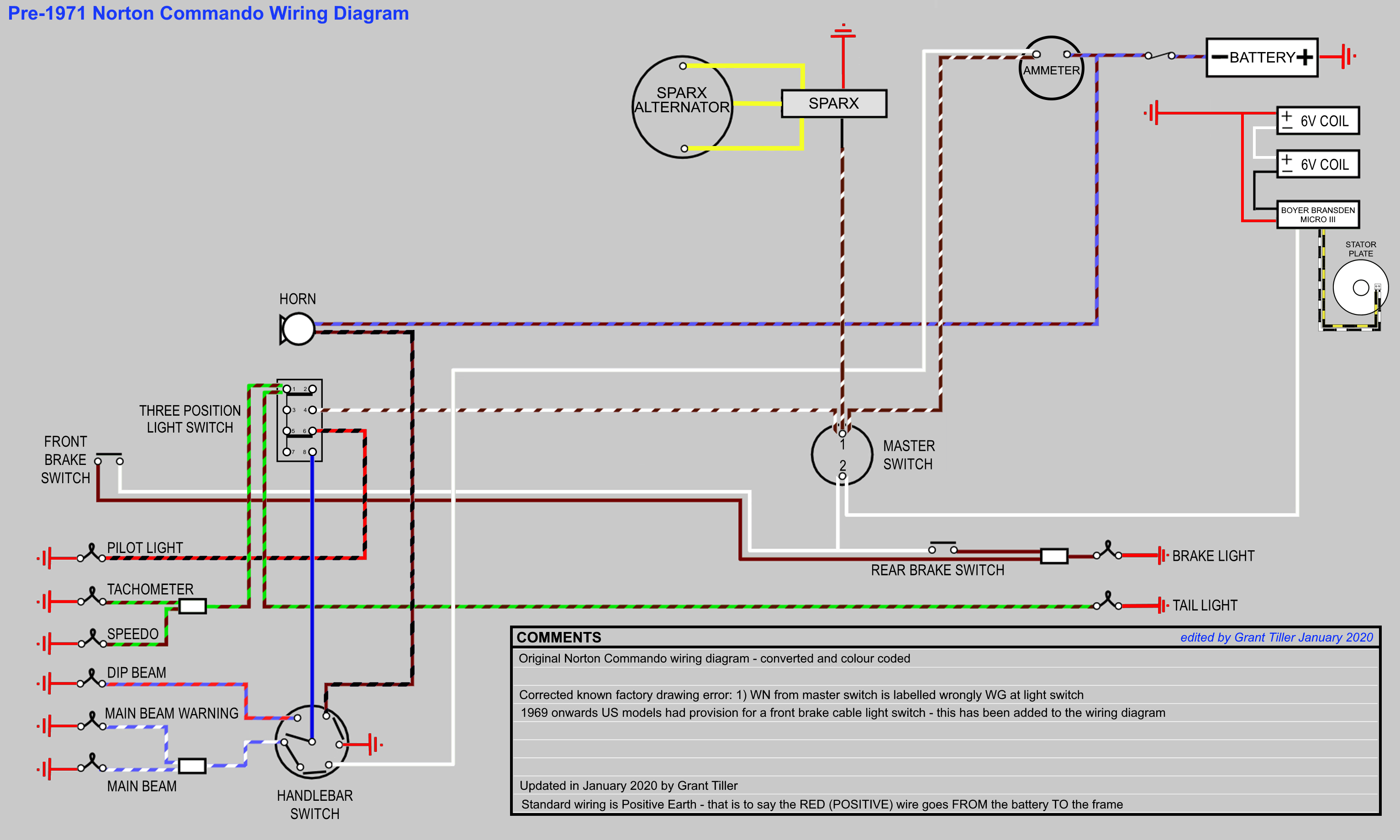 [TVPR_3874]  Commando Wiring Diagram + Boyer + Sparx 3 phase | Triumph Wiring Diagram With Boyer |  | Grant Tiller