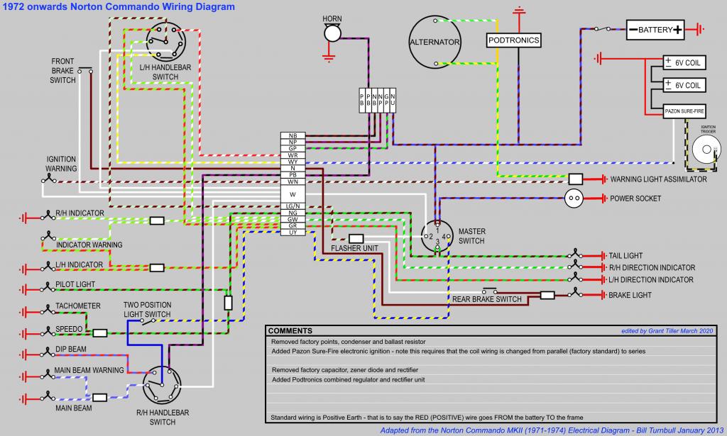 Diagram Norton Commando Wiring Diagram Full Version Hd Quality Wiring Diagram Eschematics2f Angelux It
