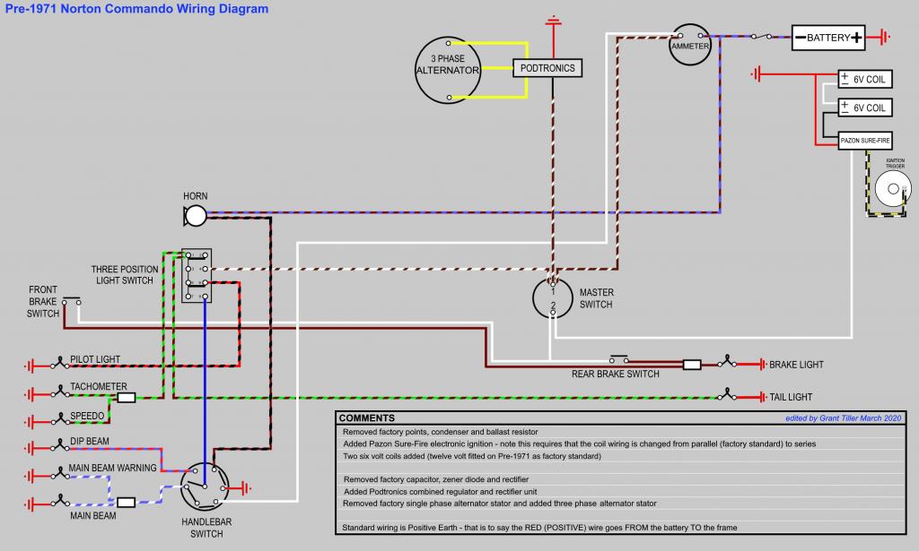 Commando Wiring Diagram   3 Phase Alternator   Pazon Sure