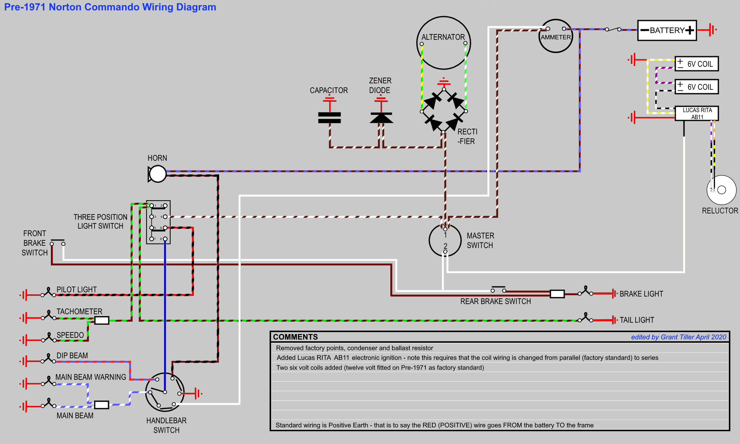 Lucas A127 Alternator Wiring Diagram 1974 Vw Wiring Diagrams Bege Wiring Diagram